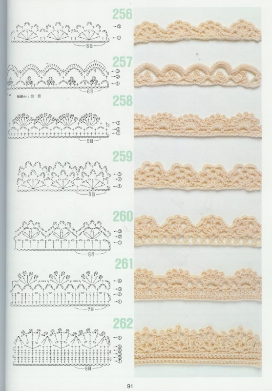 крючком вязание схем окантовок
